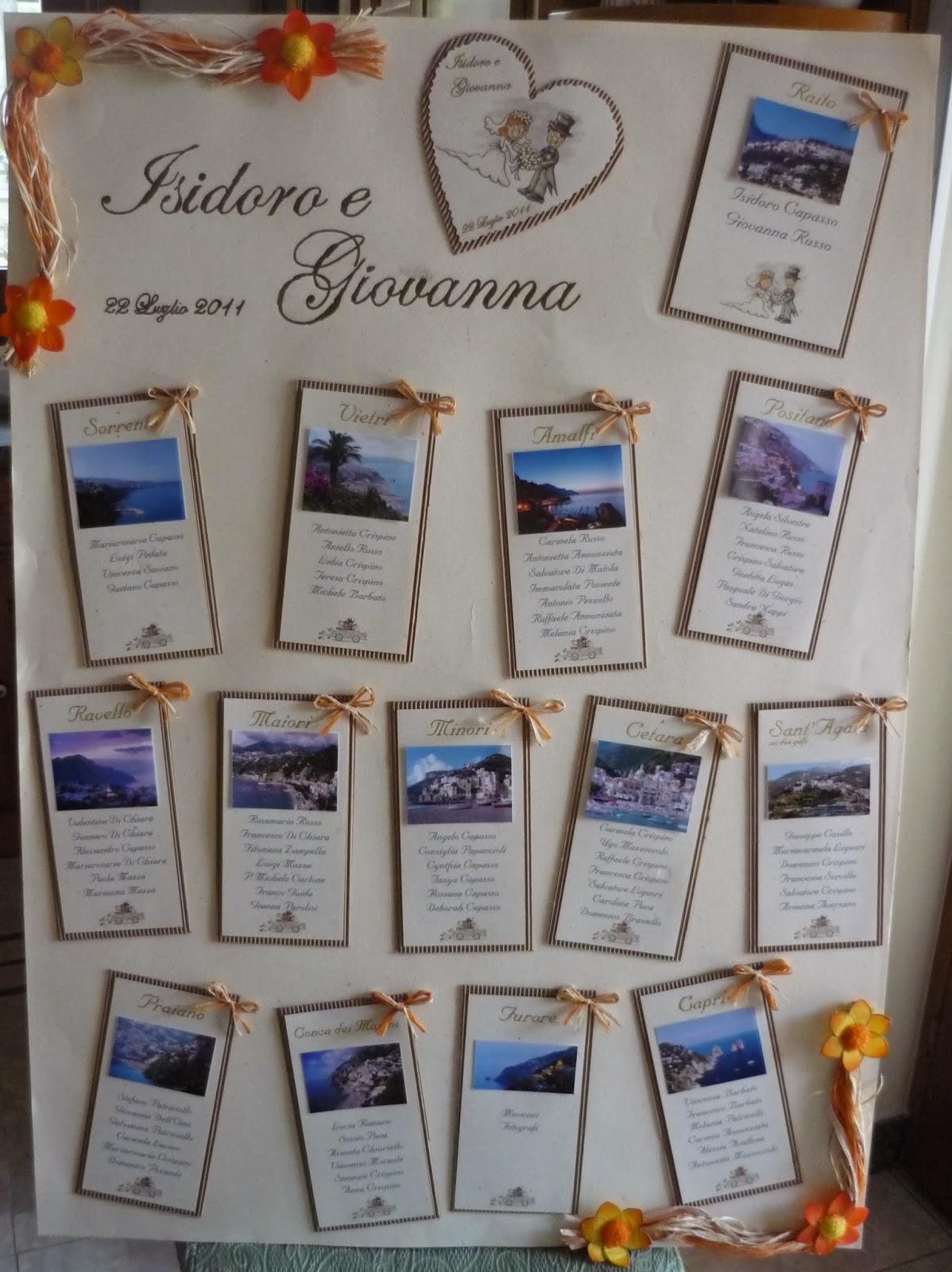 Idee Per Matrimonio Tema Girasoli : Tableau mariage tema quot la costiera amalfitana