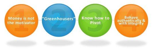 I 4 tatti essenziali dell'intrapreneur