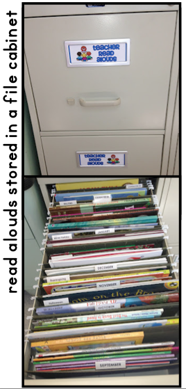 Classroom Storage Ideas Uk : Organizing and storing books for read aloud in the