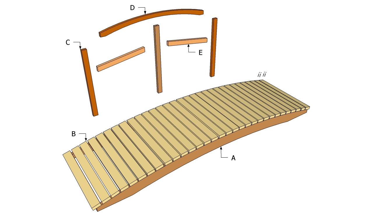 Как сделать деревянный мостик своими руками 28
