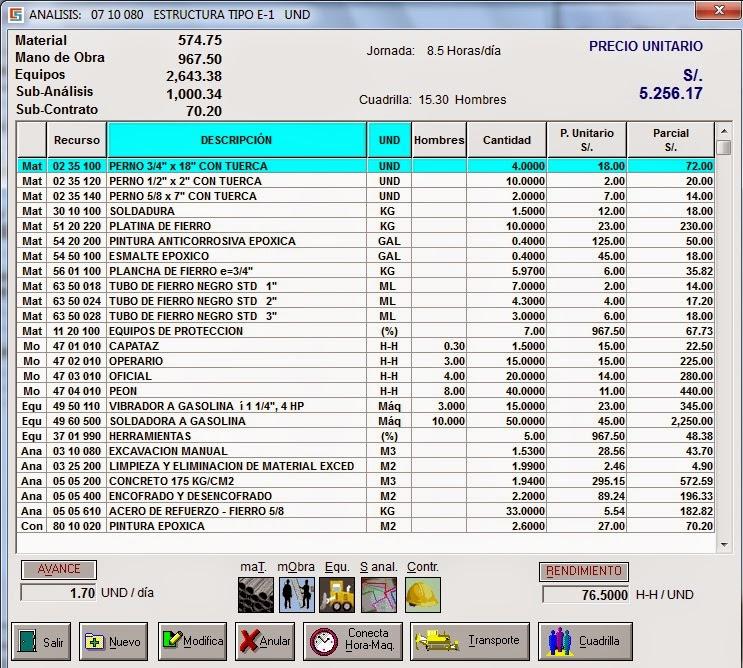 Control Económico de Obras, Valor Ganado, Curva-S: Análisis de ...