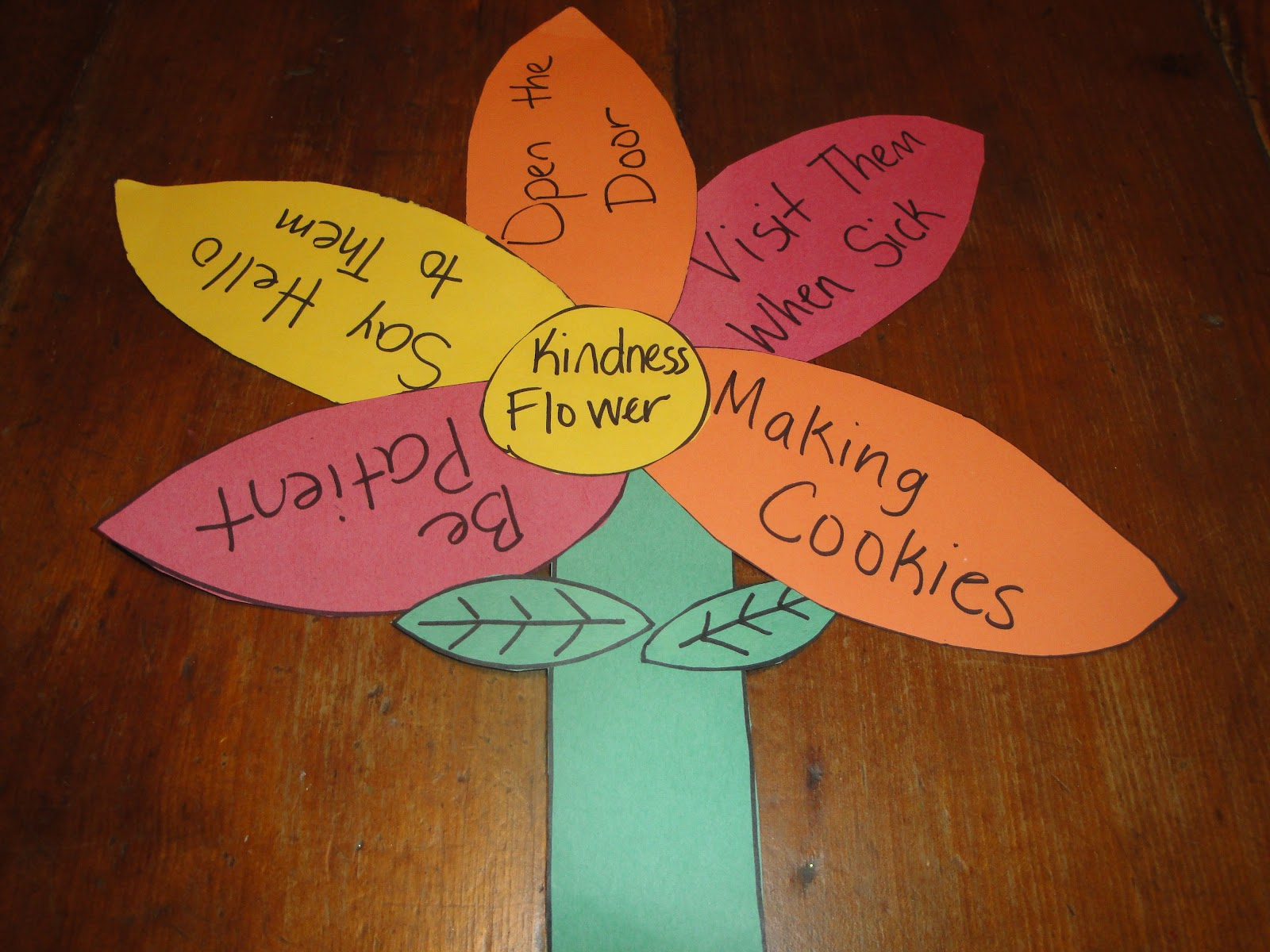 Ideas crafts and other things for Bible school crafts for toddlers