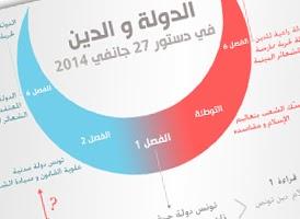 http://www.tunelyz.com/2014/02/identite-tunisienne.html