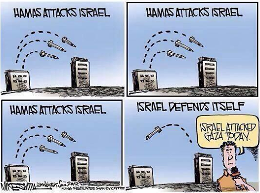 Israel Movements Ina Roots An Truths