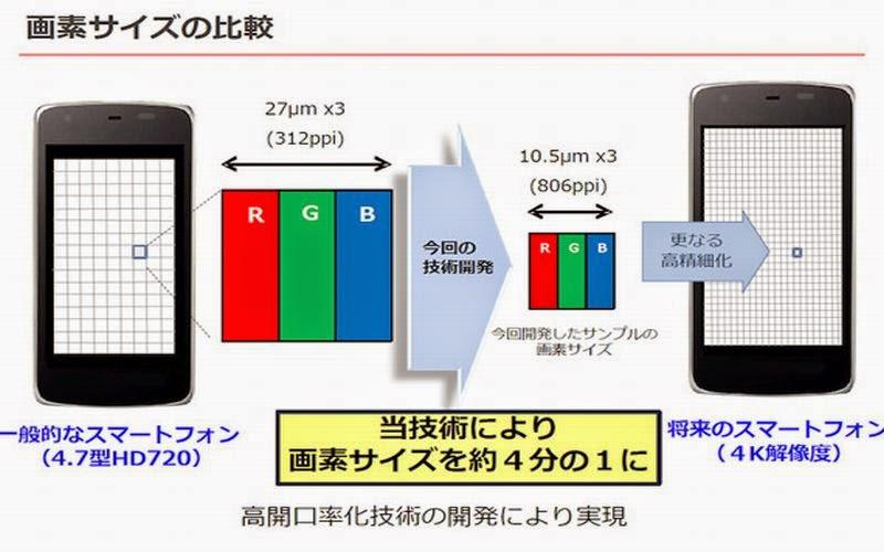 Sharp Bakal Sediakan Layar Smartphone Resolusi 4K