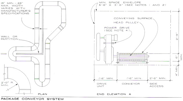 Conveyor System
