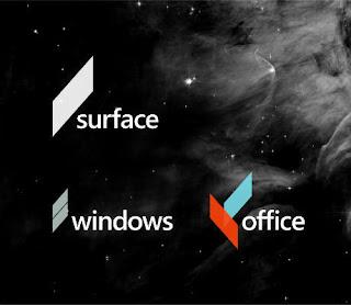 Postingan Blog Bikin Remaja Ini Direkrut Microsoft