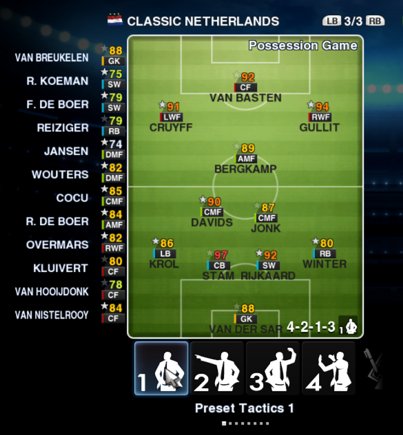 Formasi default Classic Netherland di PES 2013 patch 3.xx