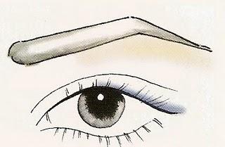 sobrancelhas arqueadas