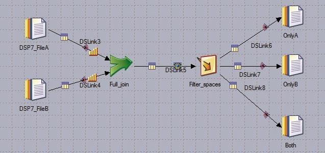 http://datastage4you.blogspot.com/2014/05/datastage-scenario-design8-job1.html