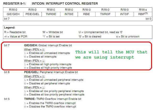 IR (Infrared) Remote Control Communication Between Two Microcontroller -Step By Step Tutorial : Part-2