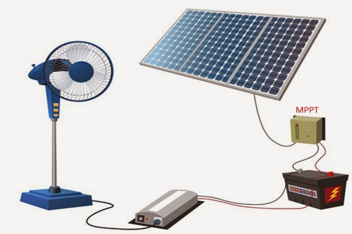 Engineering projects for Solar energy information for students