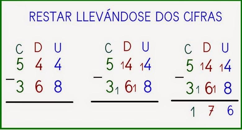 http://www.educalandia.net/multiplicar/restas_llevandose_2_cifras.php