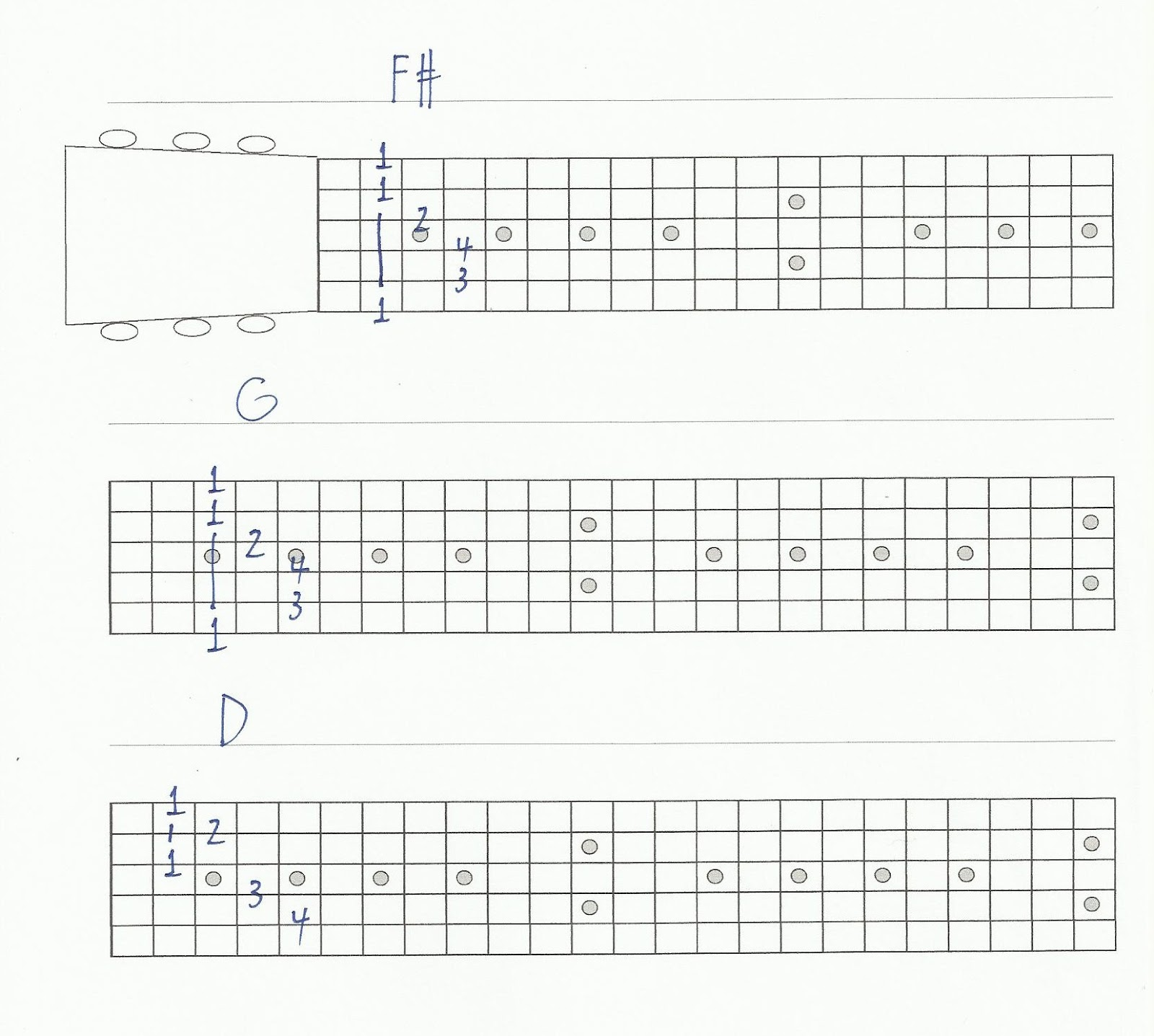 Mis clases de guitarra en alicante y online my guitar lessons in the following is a chord dictionary with all the chords involved in the song hexwebz Gallery