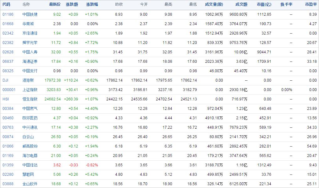 中国株コバンザメ投資ウォッチ銘柄watch20150213