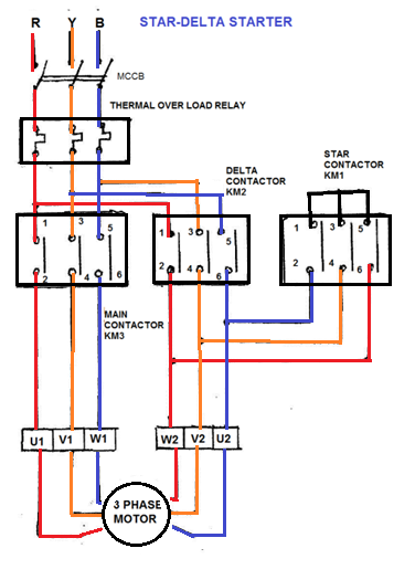 Plc further Introduction To Star Delta Motor additionally Softstarters furthermore Le Moteur Asynchrone Triphase besides 3 Phase Panelboard Diagram. on siemens motor starter wiring diagram