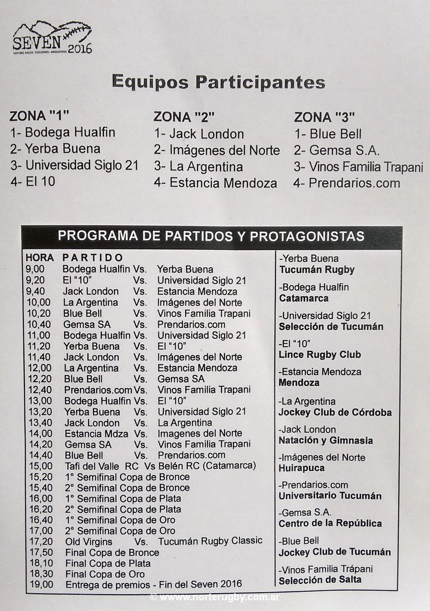 Fixture del Seven de Tafí 2016