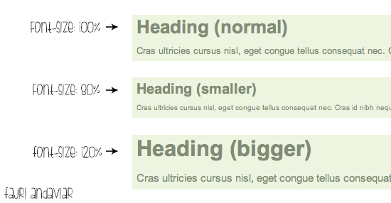 Ilustrasi Relative Font Size