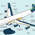 Composite Materials Aeroplane