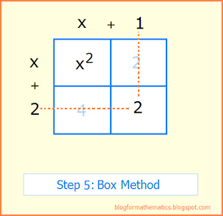 Box method of factoring quadratics
