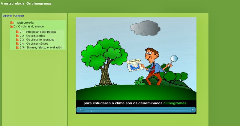 http://www.edu.xunta.es/espazoAbalar/sites/espazoAbalar/files/datos/1326971321/contido/climaweb/paxinas/1_2_1animacion.html