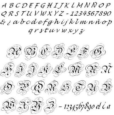 Tipos de Letras para Tatuajes - Gran Variedad