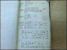 A page of diagrams from Alexander Popham's notebook.