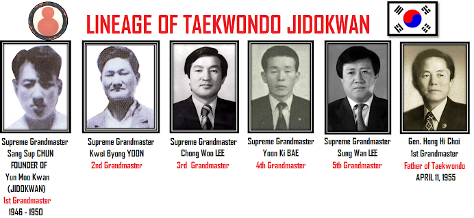 LINEAGE OF TAEKWONDO JIDOKWAN