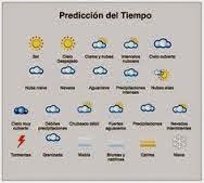 PREDICCIONES DEL TIEMPO