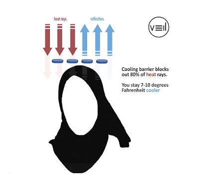 Jilbab Teknologi Tinggi