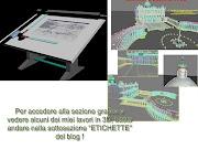 VUOI VEDERE I MIEI LAVORI GRAFICI IN 3D?