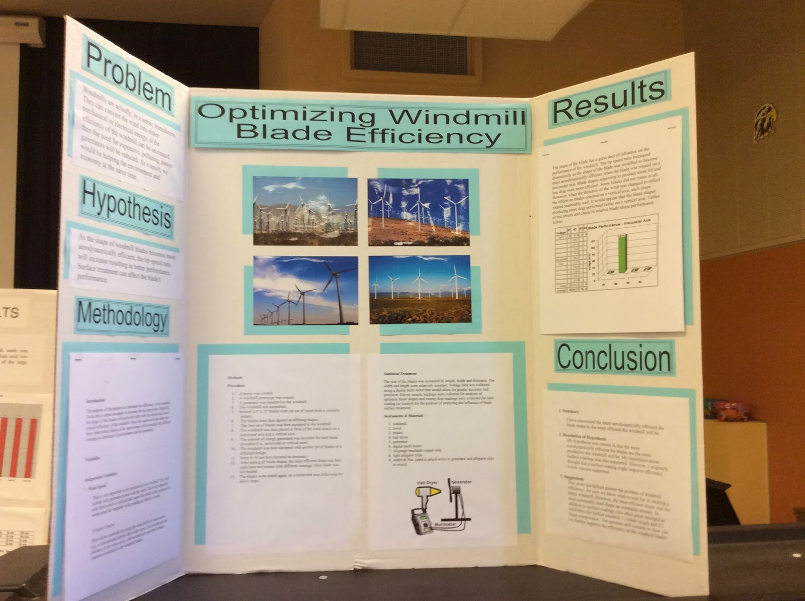 Room 23 Science Fair Project Update