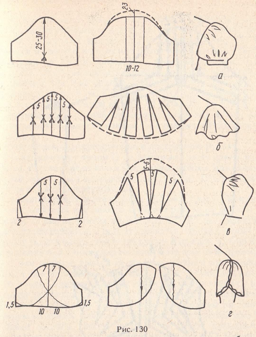 Как сделать выкройку рукавом