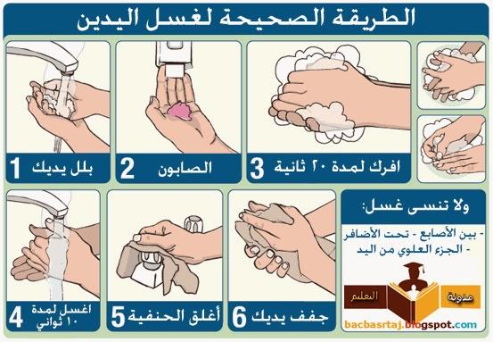 الطريقة الصحيحة لغسل اليدين معلومات+,ثق