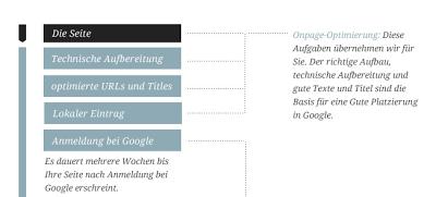 """Euroweb-Werbung:  """"... der richtige Aufbau, technische Aufbereitung und gute Texte"""""""