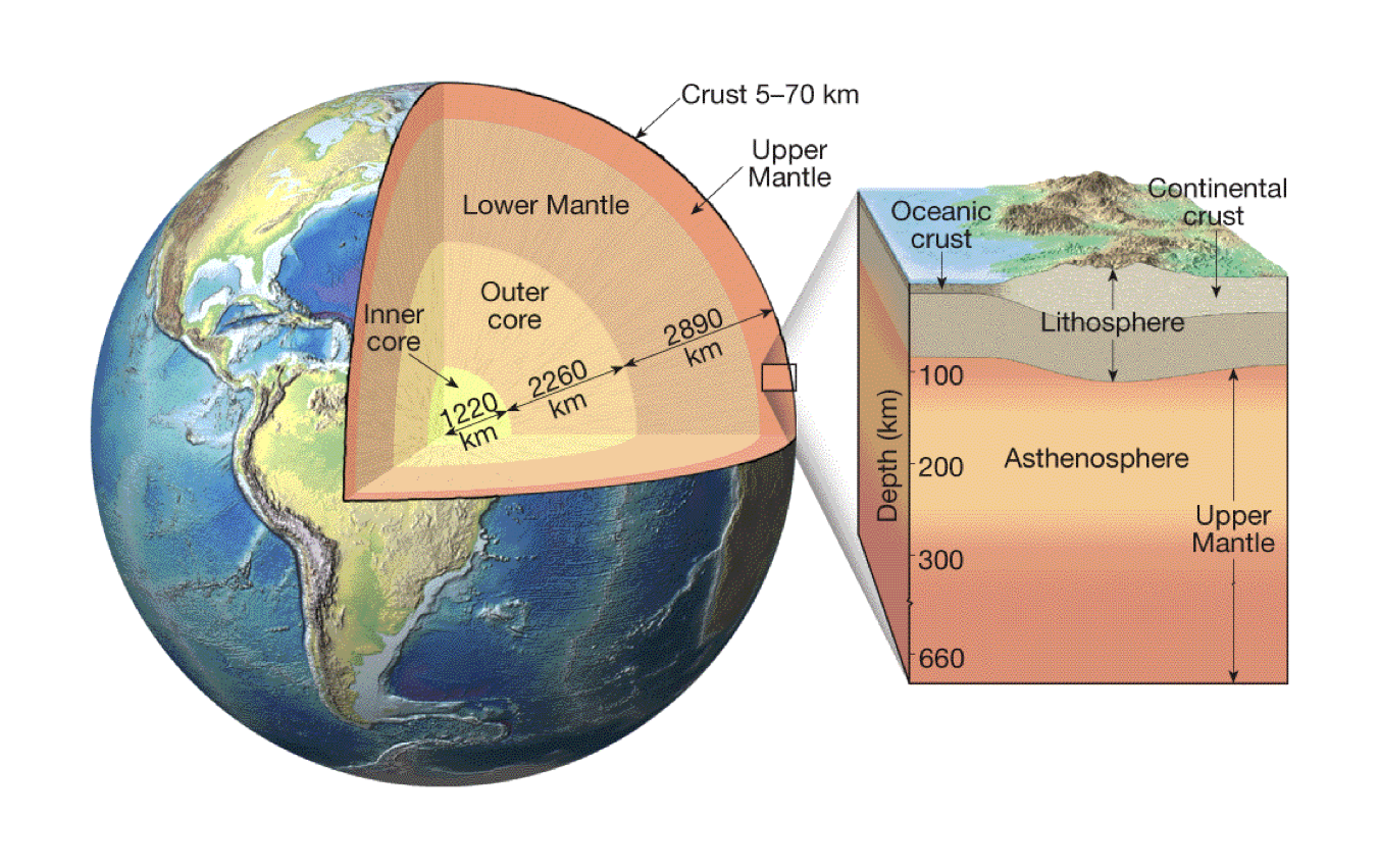 an introduction to earth science Introduction to earth science course outline gly 1010 spring semester 2015, wednesdays, 1825-2105, pc-310 instructor: michael wacker, e-mail: wackerm@fiuedu, office: (954) 377-5949.