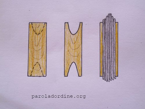 lastanzaverdedicri rocchetto filo disegno