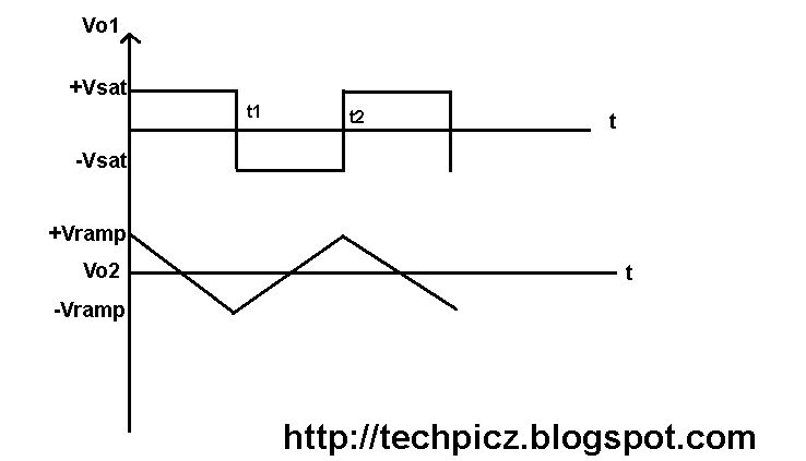 how to create a circuit that outputs am wves