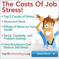 costes-estrés-trabajo