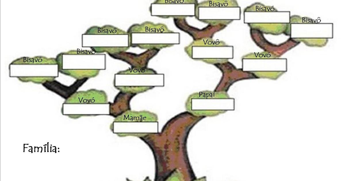 coisas mais coisas Árvore genealÓgica