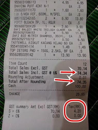 Mydin Kenakan GST?