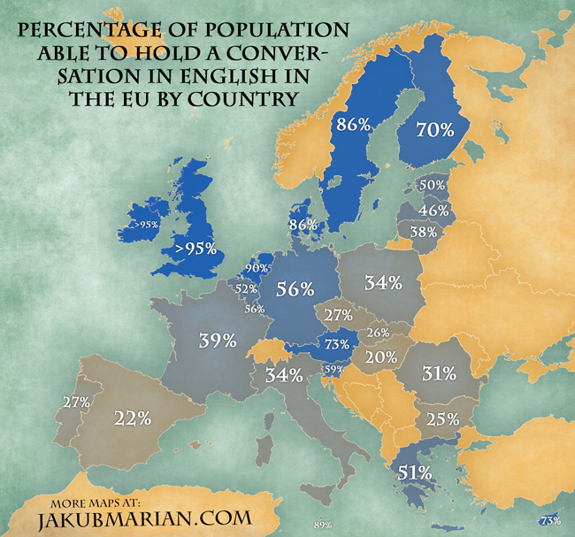 Percentage of population able to hold a conversation in English in the EU by country