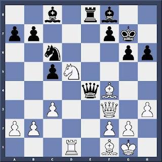 Echecs & Tactique : les Blancs jouent et gagnent en 7 coups - Niveau Difficile