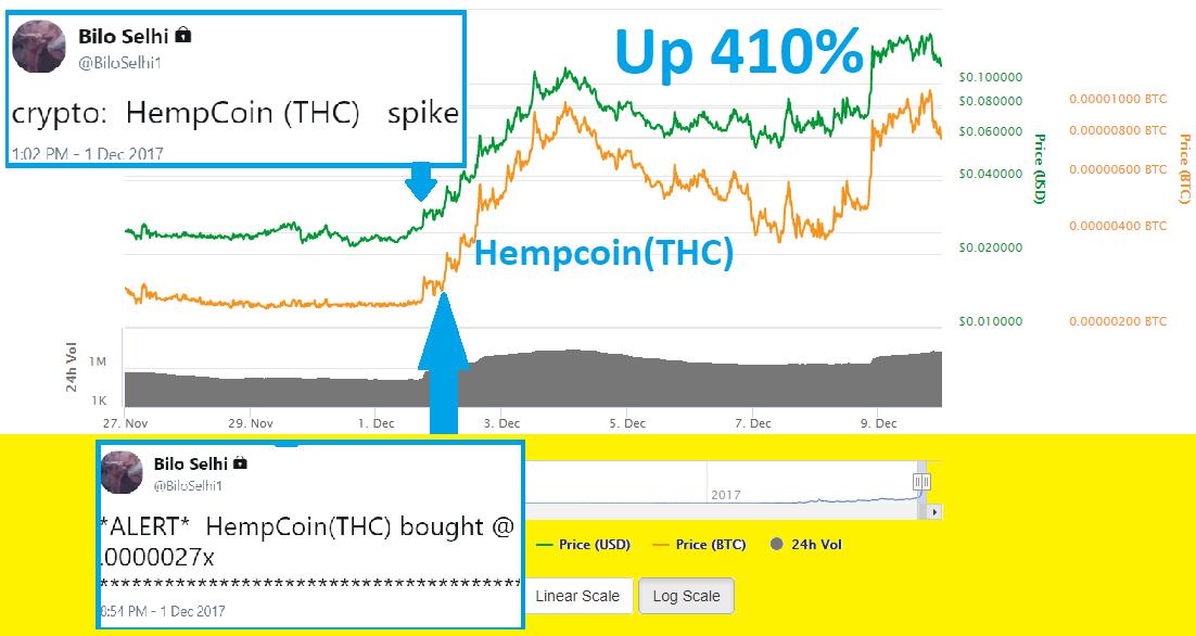 Free btc rotator script free bitcoin trade both