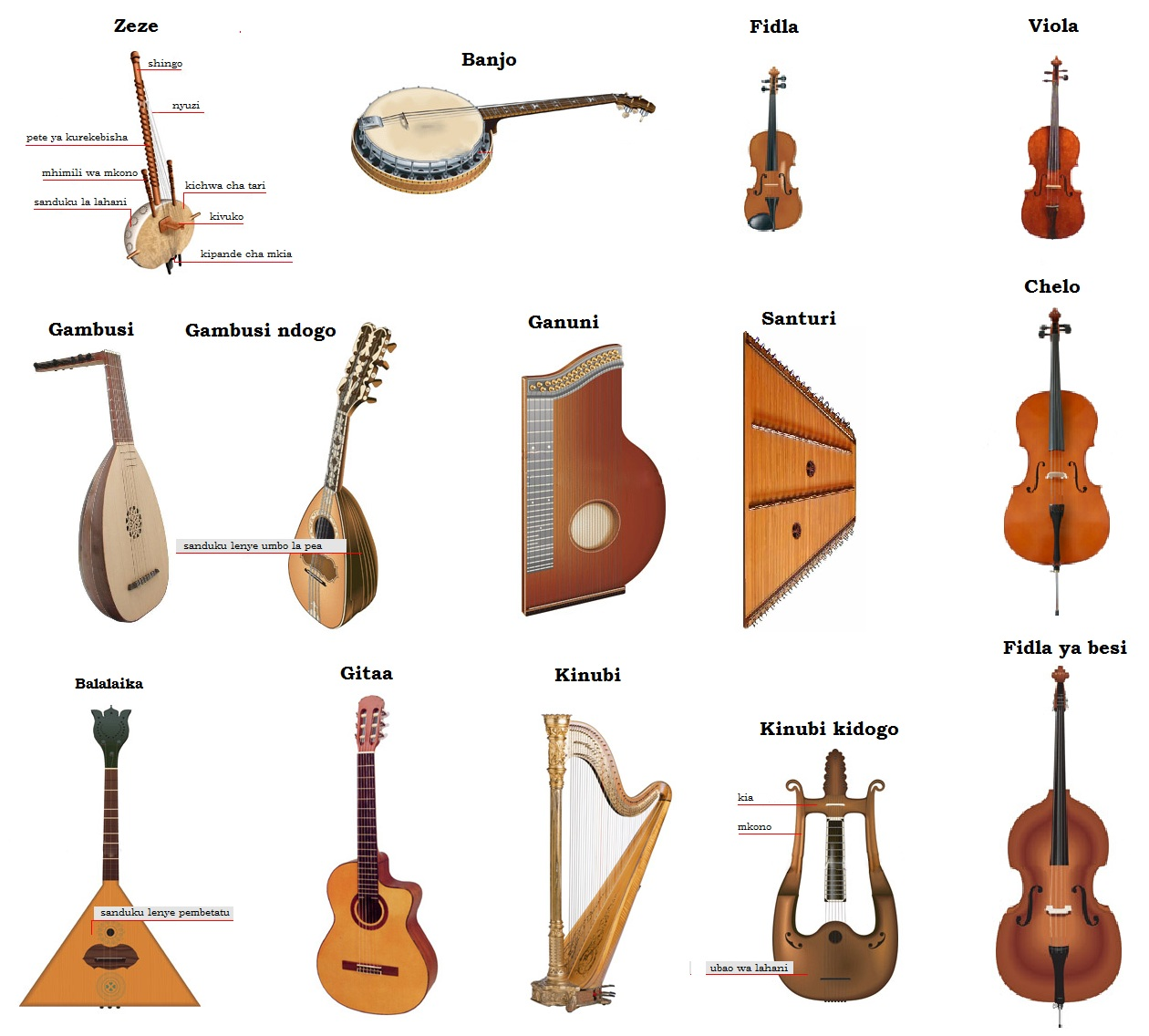 drone flute with Stringed Instrument on Stock Photography Tambura Image3706222 as well Algoza World Music besides China additionally 1041945 moreover 6 Essential End Mills For Your Cnc Machine.