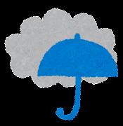 天気のマーク「曇りと雨」