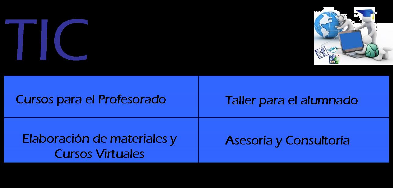 Asesoría Educativa TIC`s