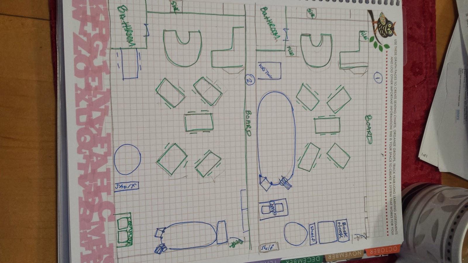 Classroom Design Paper ~ Tales of a first grade teacher take peek inside my
