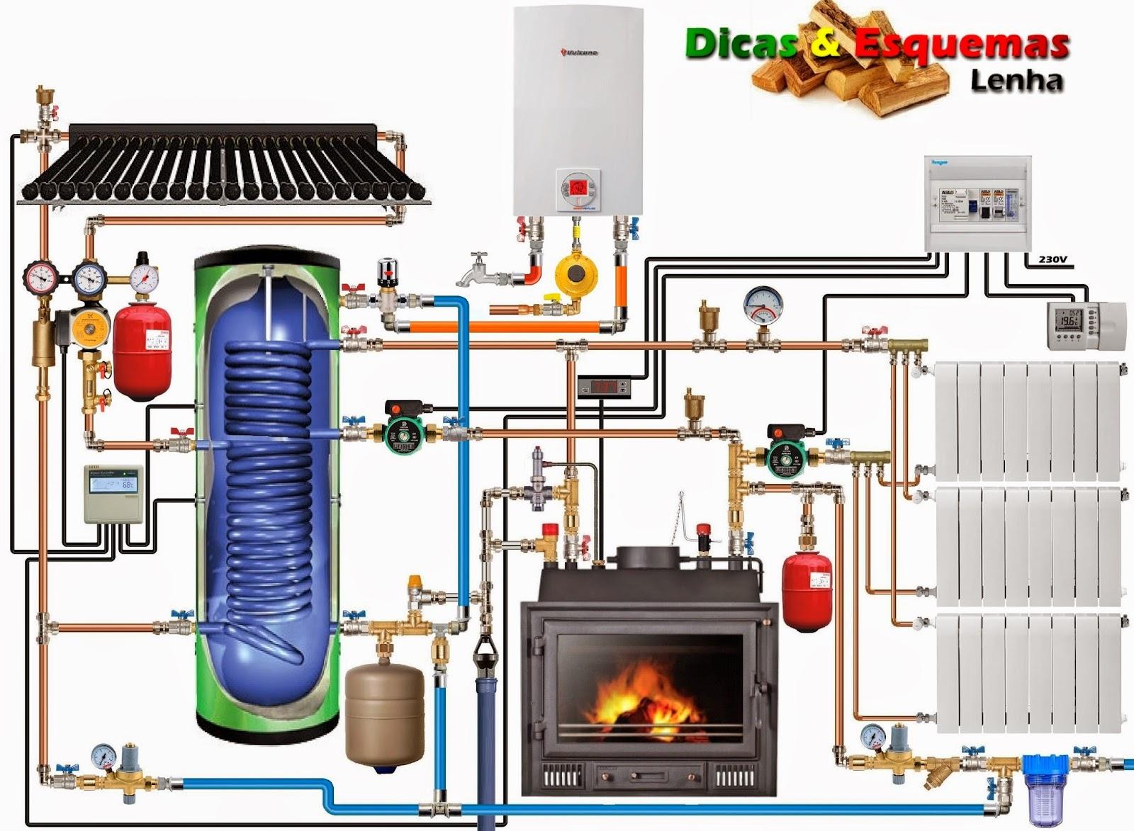 Dicas esquemas recuperador de calor a lenha capitulo - Radiadores para gas natural ...