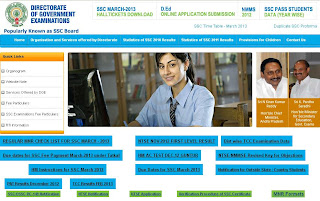Results 2013   Manabadi AP SSC 10th Class Results 2013AP SSC Results